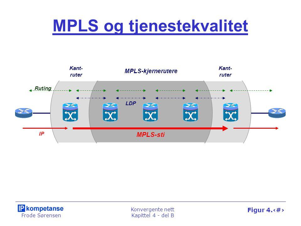 Frode Sørensen Konvergente nett Kapittel 4 - del B Figur 4.36 MPLS og tjenestekvalitet IP Kant- ruter MPLS-kjernerutere MPLS-sti LDP Ruting