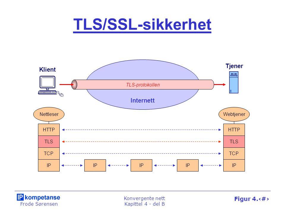 Frode Sørensen Konvergente nett Kapittel 4 - del B Figur 4.37 TLS/SSL-sikkerhet TLS-protokollen HTTP TCP IP TLS HTTP TCP IP TLS IP Klient Tjener Inter