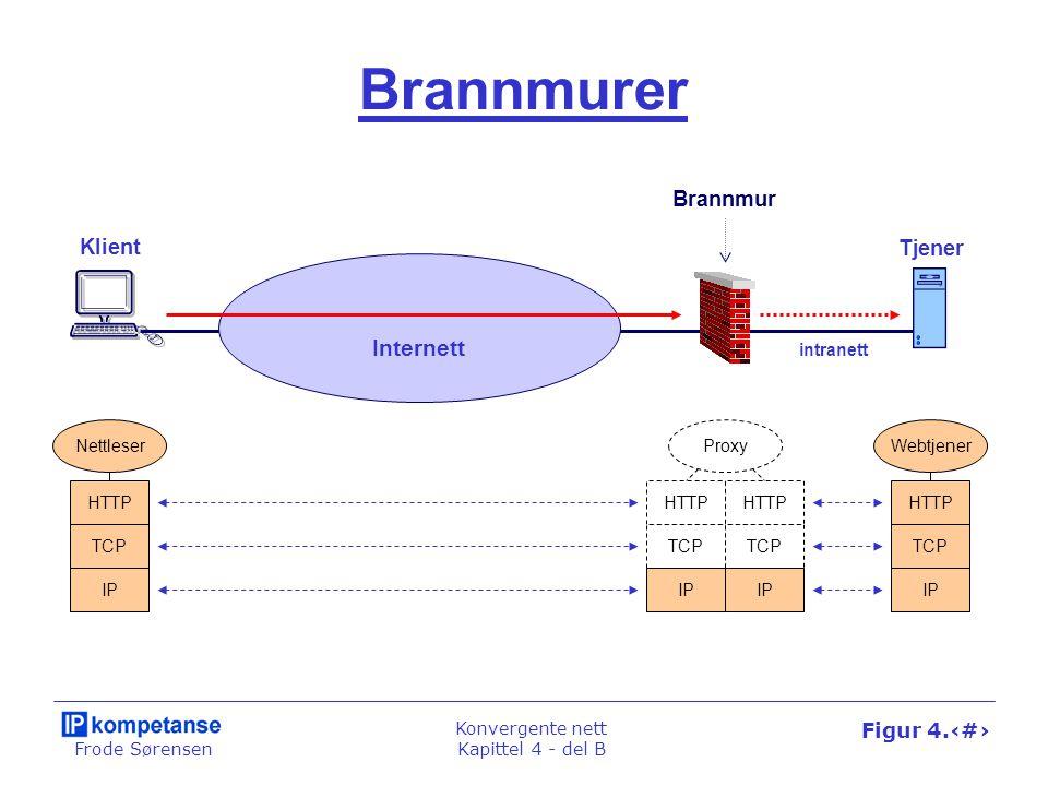 Frode Sørensen Konvergente nett Kapittel 4 - del B Figur 4.39 Proxy HTTP TCP Brannmurer HTTP TCP IP HTTP TCP IP Klient IP Tjener Brannmur intranett Ne