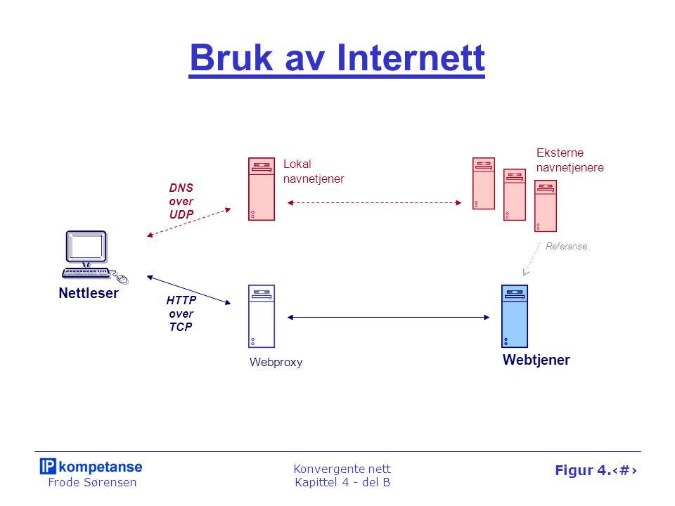 Frode Sørensen Konvergente nett Kapittel 4 - del B Figur 4.26 Bruk av Internett Lokal navnetjener Eksterne navnetjenere Webproxy Webtjener Nettleser D