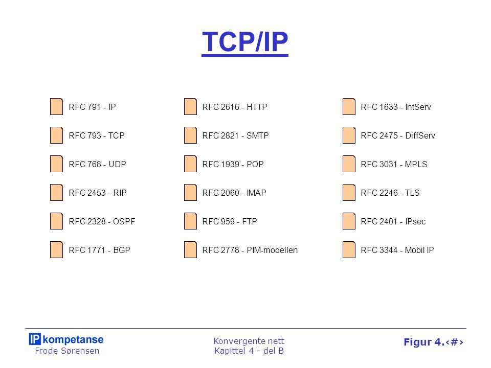 Frode Sørensen Konvergente nett Kapittel 4 - del B Figur 4.50 TCP/IP RFC 791 - IP RFC 793 - TCP RFC 768 - UDP RFC 2453 - RIP RFC 2328 - OSPF RFC 1771