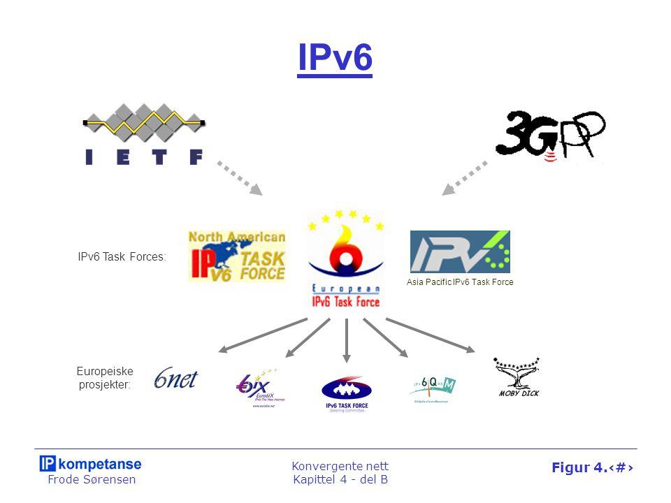Frode Sørensen Konvergente nett Kapittel 4 - del B Figur 4.51 IPv6 Asia Pacific IPv6 Task Force Europeiske prosjekter: IPv6 Task Forces: