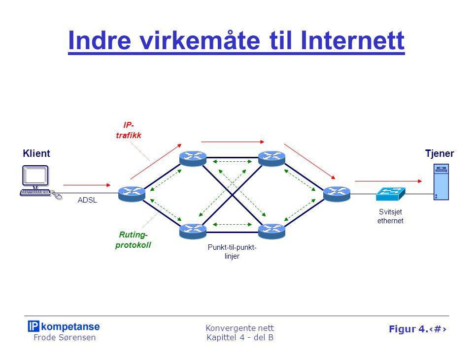 Frode Sørensen Konvergente nett Kapittel 4 - del B Figur 4.27 Indre virkemåte til Internett Klient ADSL Tjener Svitsjet ethernet IP- trafikk Ruting- p