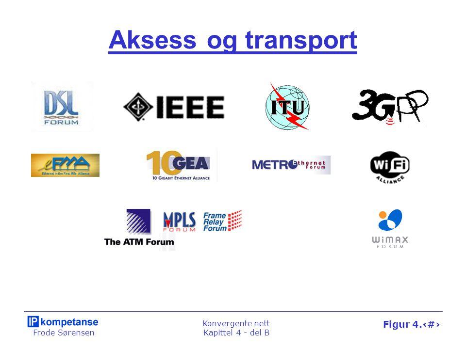 Frode Sørensen Konvergente nett Kapittel 4 - del B Figur 4.54 Aksess og transport