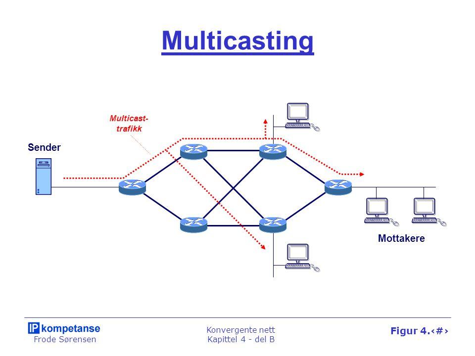 Frode Sørensen Konvergente nett Kapittel 4 - del B Figur 4.30 Multicasting Mottakere Sender Multicast- trafikk