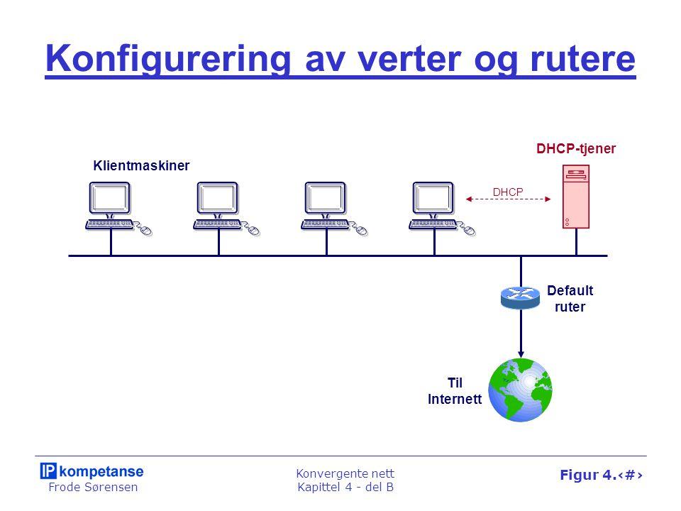 Frode Sørensen Konvergente nett Kapittel 4 - del B Figur 4.31 Konfigurering av verter og rutere DHCP-tjener Default ruter Til Internett Klientmaskiner