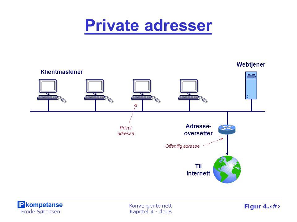 Frode Sørensen Konvergente nett Kapittel 4 - del B Figur 4.32 Private adresser Webtjener Adresse- oversetter Til Internett Klientmaskiner Privat adres