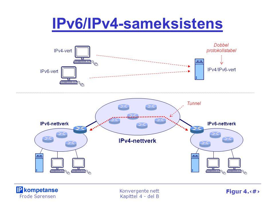 Frode Sørensen Konvergente nett Kapittel 4 - del B Figur 4.33 IPv6/IPv4-sameksistens IPv4/IPv6-vert IPv4-vert IPv6-nettverk IPv4-nettverk IPv6-vert Do