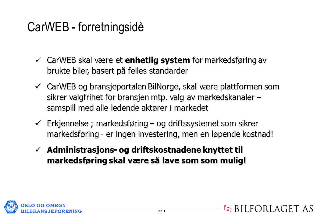 OSLO OG OMEGN BILBRANSJEFORENING Side 5 CarWEB forretningsidè CarWEB CarWEB/BilNorge = enhetlig løsning mot ledende kommersielle nettportaler