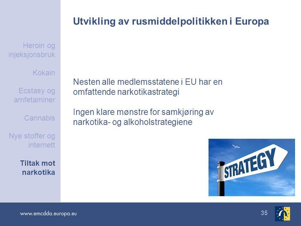 35 Utvikling av rusmiddelpolitikken i Europa Nesten alle medlemsstatene i EU har en omfattende narkotikastrategi Ingen klare mønstre for samkjøring av