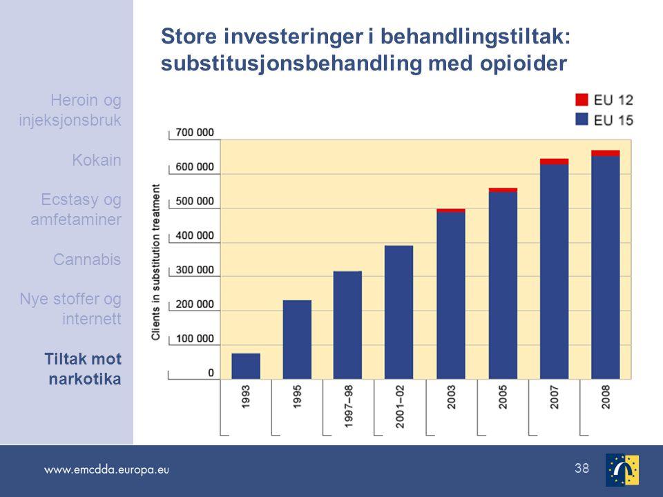 38 Store investeringer i behandlingstiltak: substitusjonsbehandling med opioider Heroin og injeksjonsbruk Kokain Ecstasy og amfetaminer Cannabis Nye s