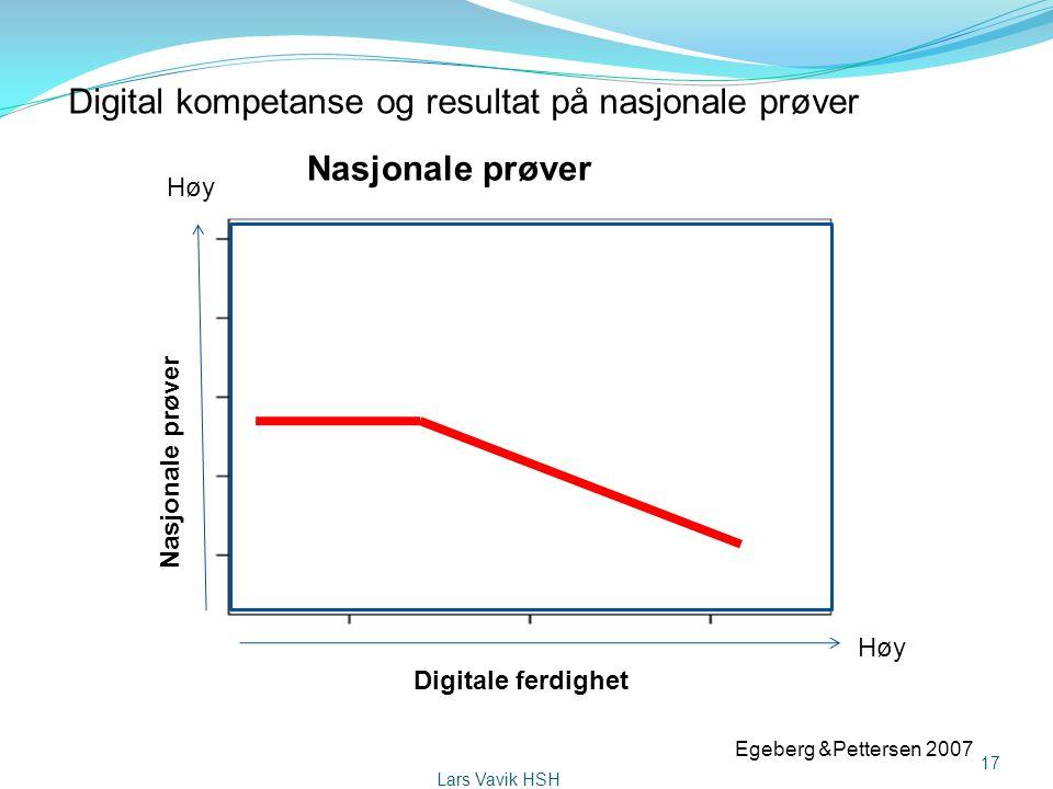Digitale ferdighet Nasjonale prøver Egeberg &Pettersen 2007 Høy Digital kompetanse og resultat på nasjonale prøver 17 Lars Vavik HSH