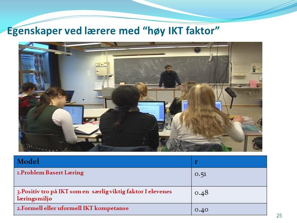 """Egenskaper ved lærere med """"høy IKT faktor"""" Modelr 1.Problem Basert Læring 0.51 3.Positiv tro på IKT som en særlig viktig faktor I elevenes læringsmilj"""