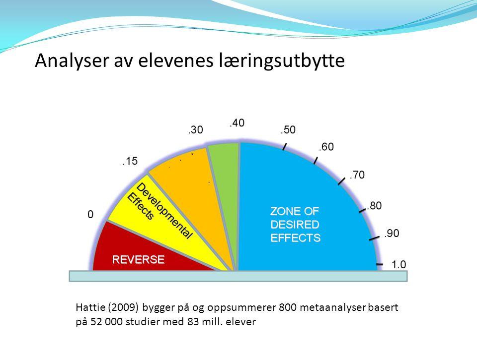 Hattie (2009) bygger på og oppsummerer 800 metaanalyser basert på 52 000 studier med 83 mill. elever Analyser av elevenes læringsutbytte