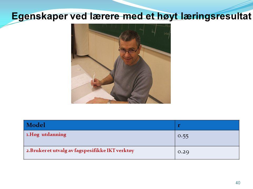 Egenskaper ved lærere med et høyt læringsresultat 40 Modelr 1.Høg utdanning 0.55 2.Bruker et utvalg av fagspesifikke IKT verktøy 0.29