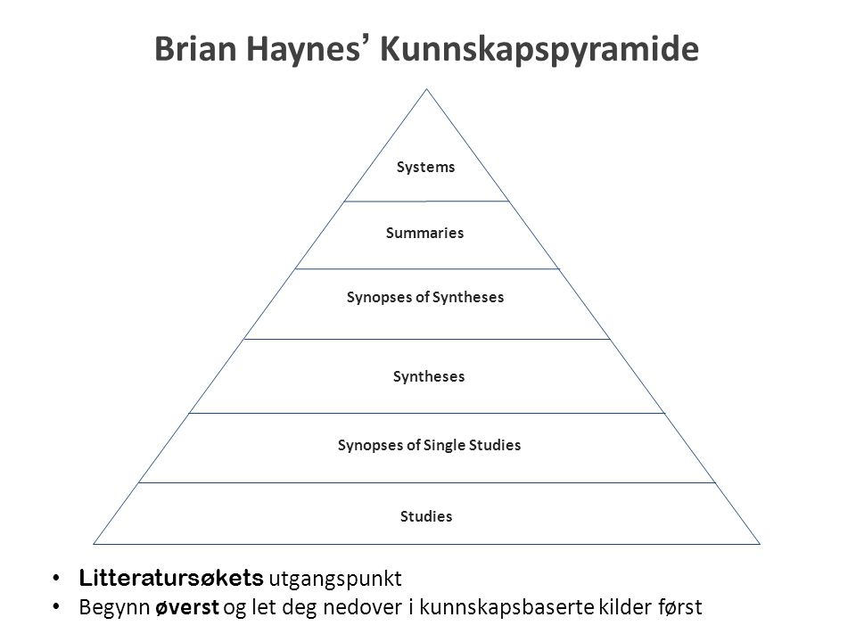Systems Synopses of Syntheses Syntheses Synopses of Single Studies Studies Summaries Brian Haynes' Kunnskapspyramide • Litteratursøkets utgangspunkt •