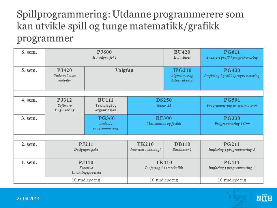 Spillprogrammering: Utdanne programmerere som kan utvikle spill og tunge matematikk/grafikk programmer 6.