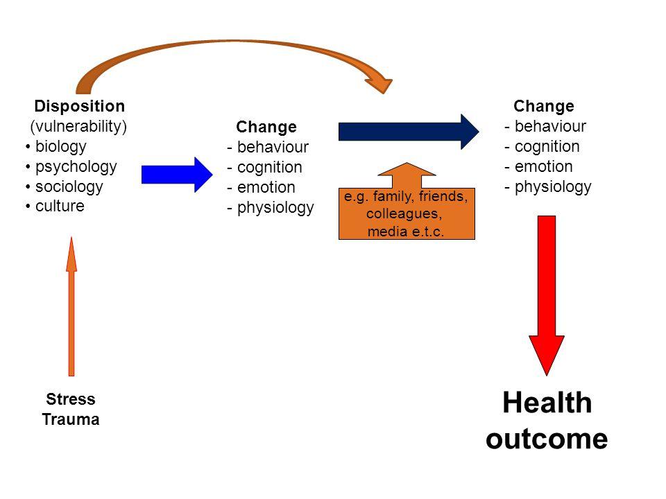 Change - behaviour - cognition - emotion - physiology Change - behaviour - cognition - emotion - physiology Disposition (vulnerability) • biology • psychology • sociology • culture e.g.