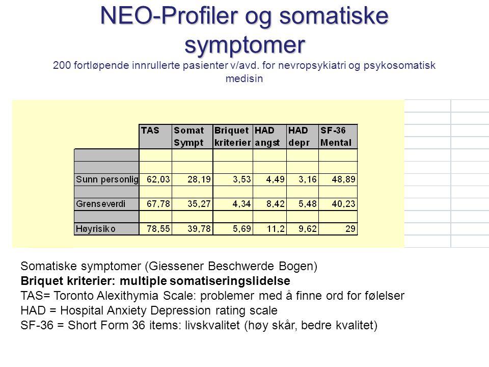 NEO-Profiler og somatiske symptomer NEO-Profiler og somatiske symptomer 200 fortløpende innrullerte pasienter v/avd. for nevropsykiatri og psykosomati