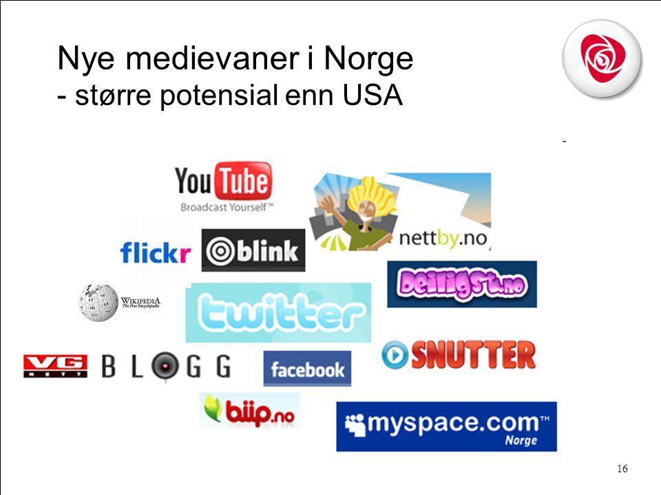 16 Nye medievaner i Norge - større potensial enn USA