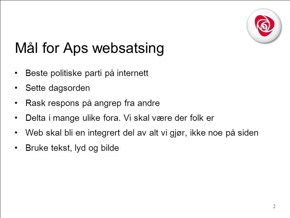 2 Mål for Aps websatsing •Beste politiske parti på internett •Sette dagsorden •Rask respons på angrep fra andre •Delta i mange ulike fora.
