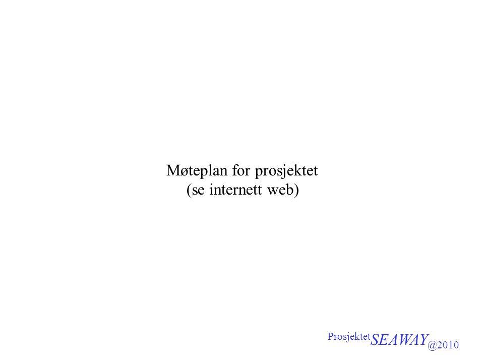 Møteplan for prosjektet (se internett web) Prosjektet SEAWAY @2010