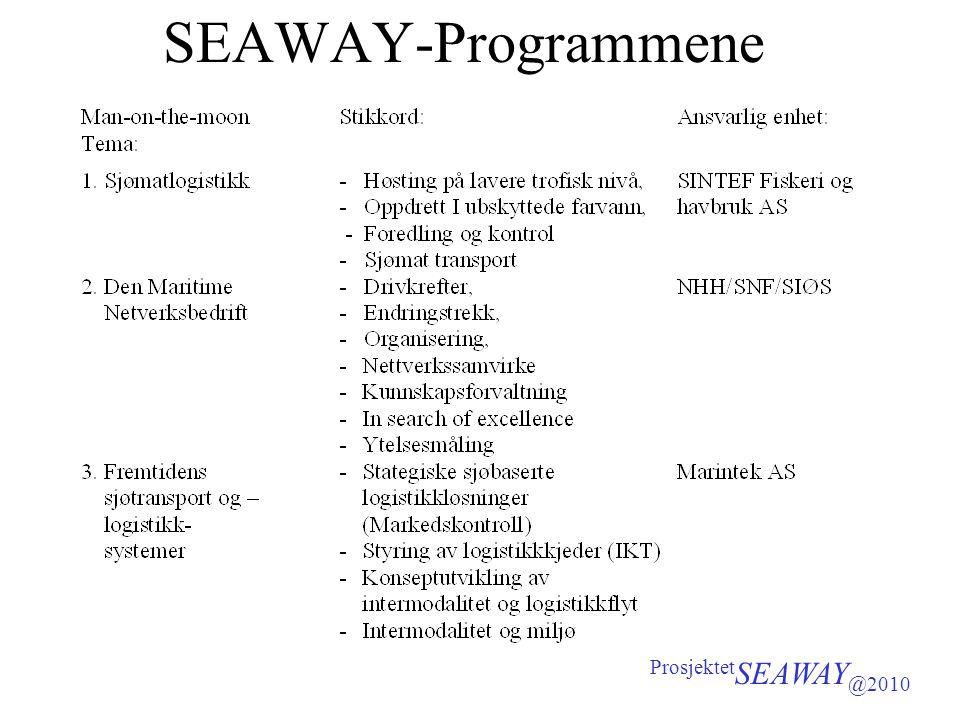 SEAWAY-Programmene Prosjektet SEAWAY @2010