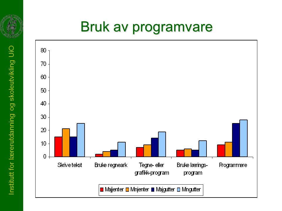 Institutt for lærerutdanning og skoleutvikling UiO Bruk av programvare