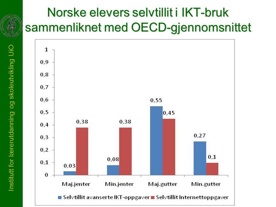 Institutt for lærerutdanning og skoleutvikling UiO Norske elevers selvtillit i IKT-bruk sammenliknet med OECD-gjennomsnittet