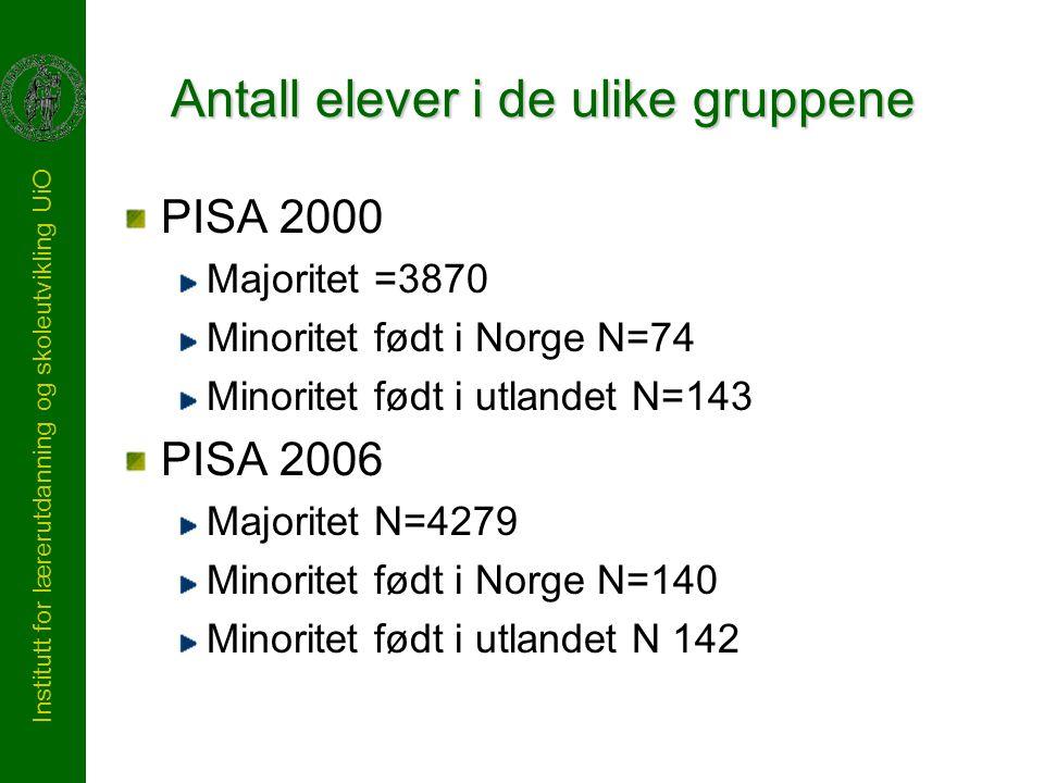 Institutt for lærerutdanning og skoleutvikling UiO Antall elever i de ulike gruppene PISA 2000 Majoritet =3870 Minoritet født i Norge N=74 Minoritet f