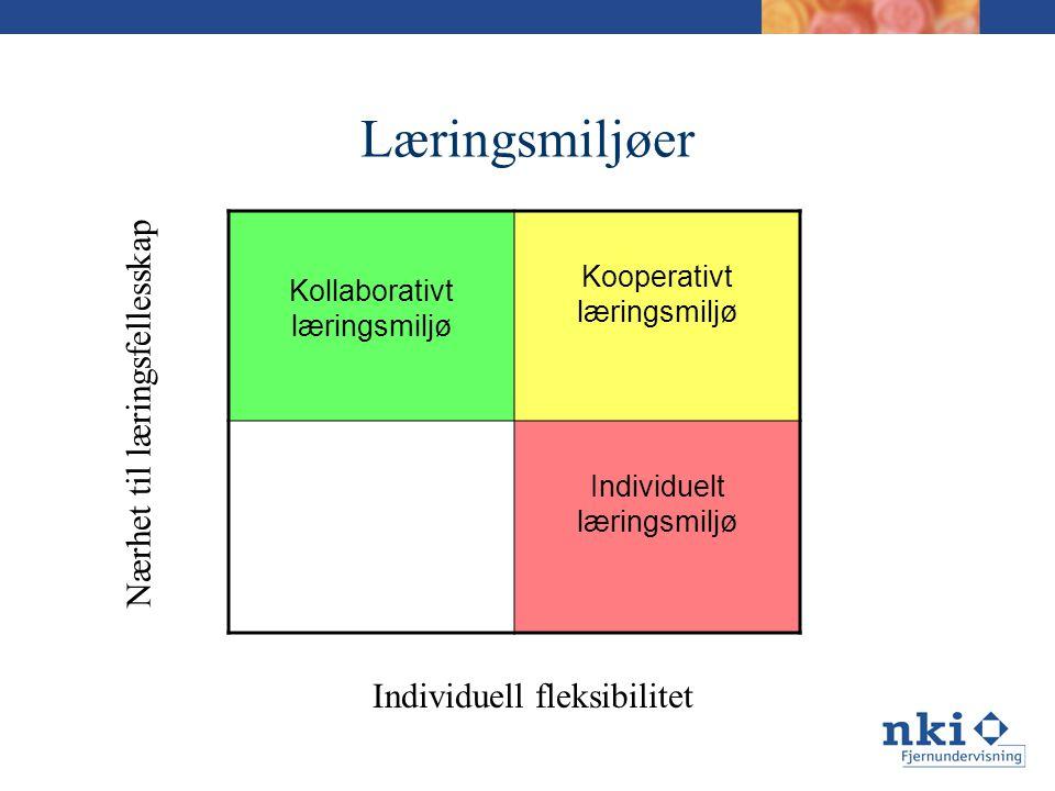 Læringsmiljøer Kollaborativt læringsmiljø Kooperativt læringsmiljø Individuelt læringsmiljø Nærhet til læringsfellesskap Individuell fleksibilitet