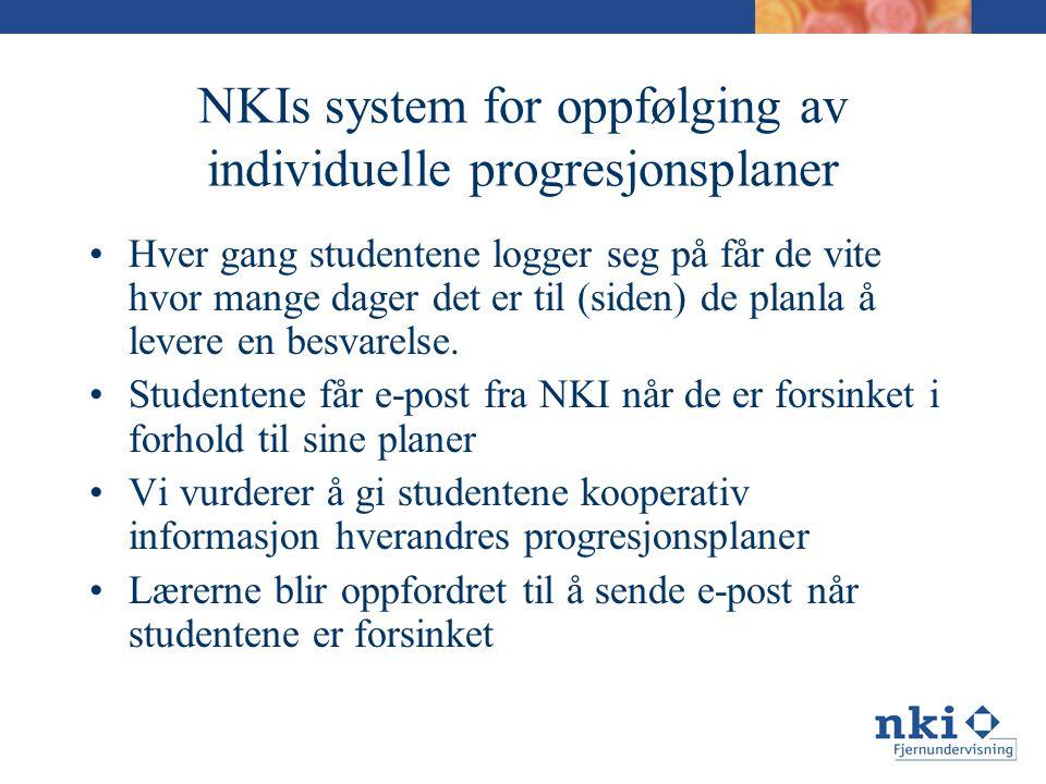 NKIs system for oppfølging av individuelle progresjonsplaner •Hver gang studentene logger seg på får de vite hvor mange dager det er til (siden) de planla å levere en besvarelse.