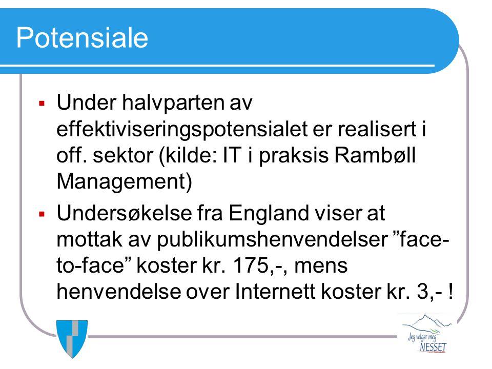 Potensiale  Under halvparten av effektiviseringspotensialet er realisert i off. sektor (kilde: IT i praksis Rambøll Management)  Undersøkelse fra En
