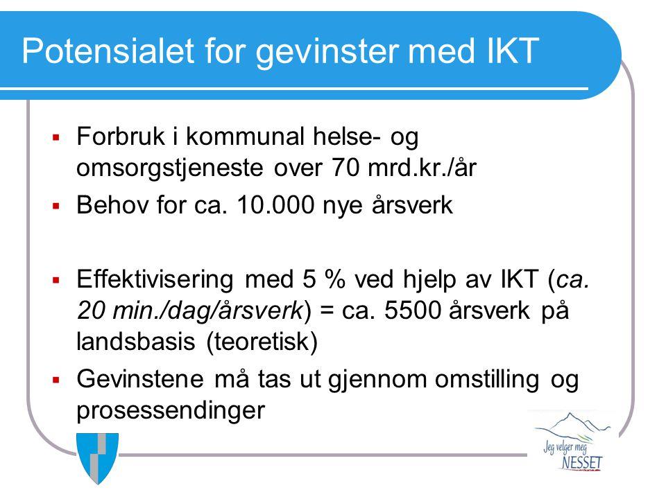 Potensialet for gevinster med IKT  Forbruk i kommunal helse- og omsorgstjeneste over 70 mrd.kr./år  Behov for ca. 10.000 nye årsverk  Effektiviseri