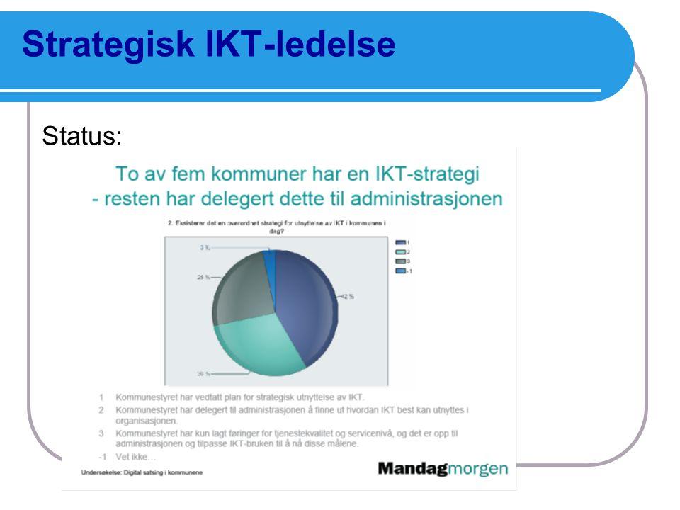 Strategisk IKT-ledelse Status:
