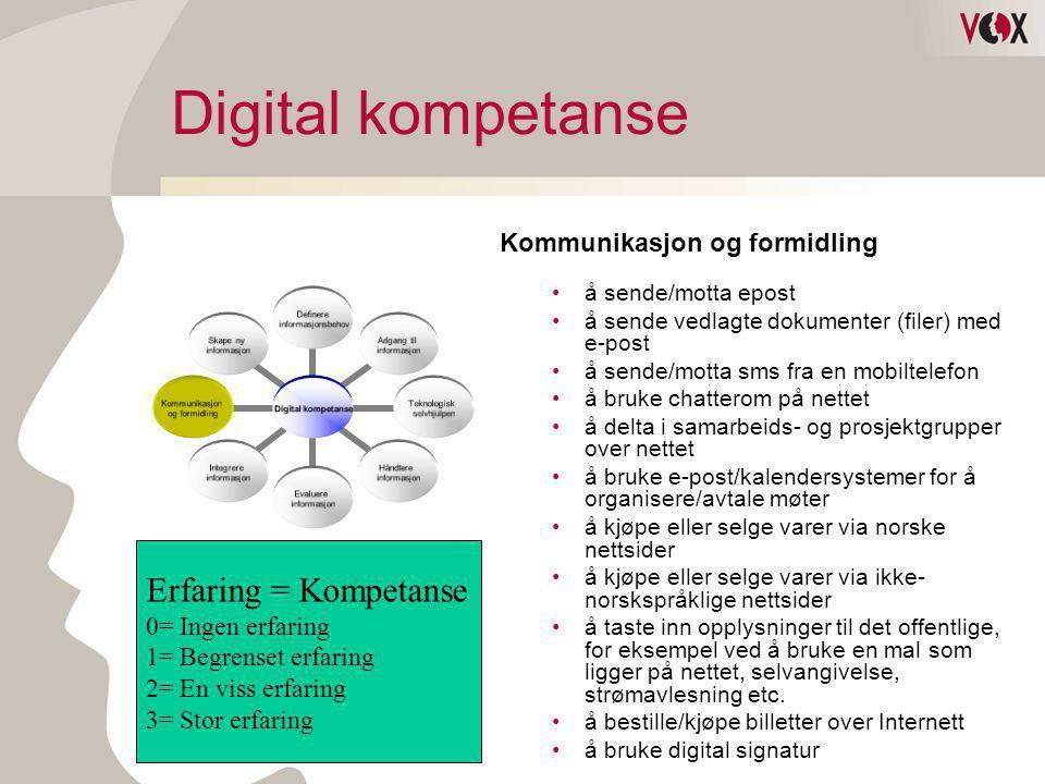 Digital kompetanse Definere informasjonsbe hov Adgang til informasjon Teknologisk selvhjulpen Håndtere informasjon Evaluere informasjon Integrere info
