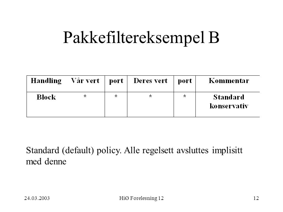 24.03.2003HiØ Forelesning 1212 Pakkefiltereksempel B Standard (default) policy. Alle regelsett avsluttes implisitt med denne
