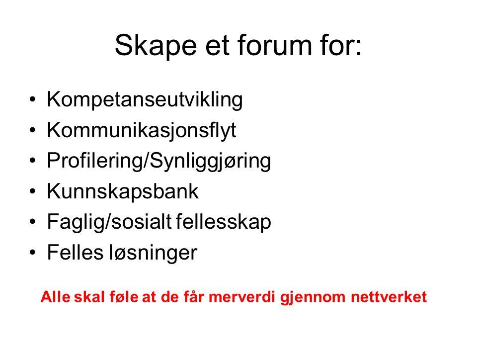 Modell Web-red. Kjerne Region Reg. Innlandet Region Web-red