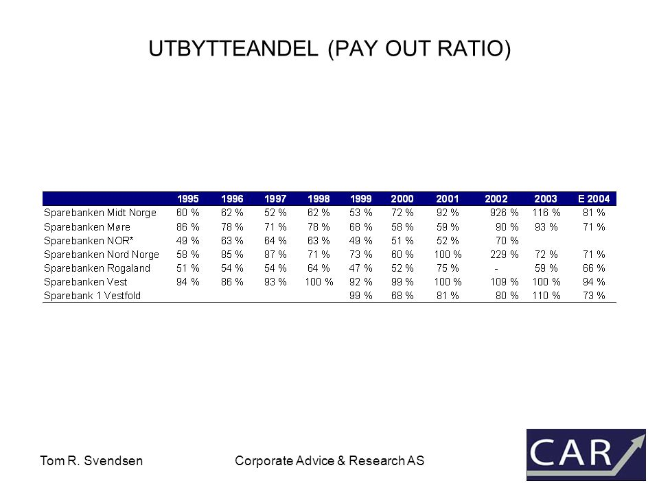 Tom R. SvendsenCorporate Advice & Research AS UTBYTTEANDEL (PAY OUT RATIO)