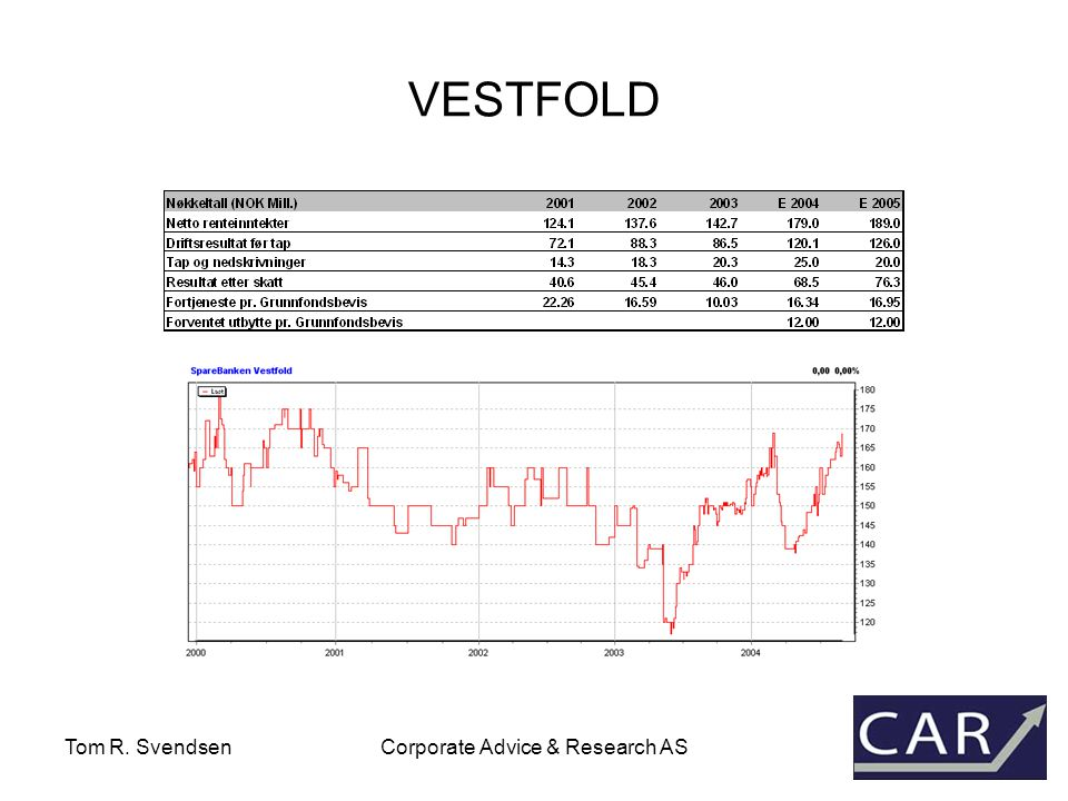 Tom R. SvendsenCorporate Advice & Research AS VESTFOLD