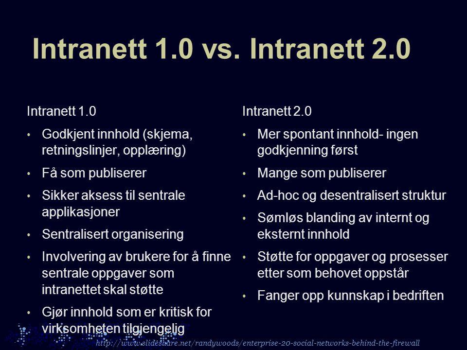 Intranett 1.0 vs.