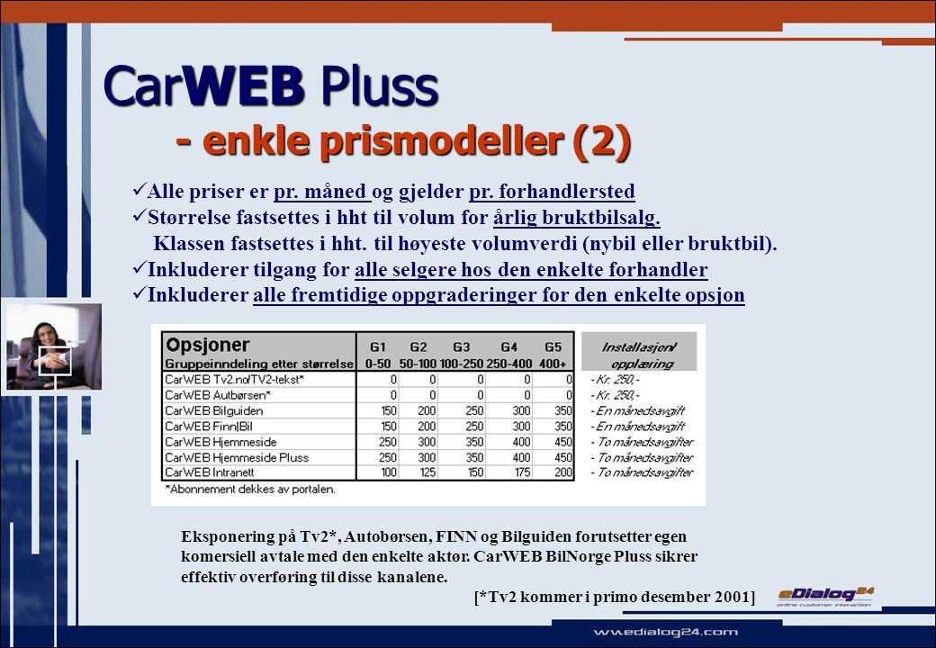 CarWEB Pluss - detaljer : innhold standard abonnement (1) Lokale aspekter   Automatisk import – NY.