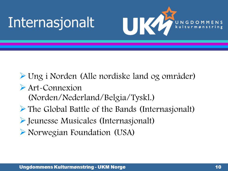 Ungdommens Kulturmønstring - UKM Norge10 Internasjonalt  Ung i Norden (Alle nordiske land og områder)  Art-Connexion (Norden/Nederland/Belgia/Tyskl.)  The Global Battle of the Bands (Internasjonalt)  Jeunesse Musicales (Internasjonalt)  Norwegian Foundation (USA)