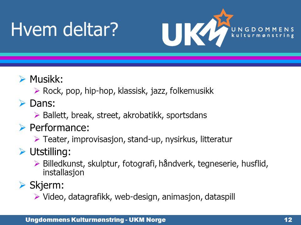 Ungdommens Kulturmønstring - UKM Norge12 Hvem deltar?  Musikk:  Rock, pop, hip-hop, klassisk, jazz, folkemusikk  Dans:  Ballett, break, street, ak