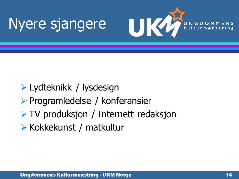 Ungdommens Kulturmønstring - UKM Norge14 Nyere sjangere  Lydteknikk / lysdesign  Programledelse / konferansier  TV produksjon / Internett redaksjon  Kokkekunst / matkultur