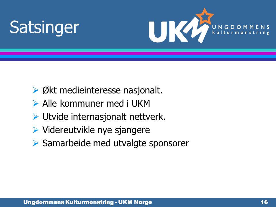 Ungdommens Kulturmønstring - UKM Norge16 Satsinger  Økt medieinteresse nasjonalt.  Alle kommuner med i UKM  Utvide internasjonalt nettverk.  Vider