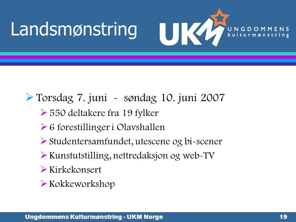 Ungdommens Kulturmønstring - UKM Norge19 Landsmønstring  Torsdag 7. juni - søndag 10. juni 2007  550 deltakere fra 19 fylker  6 forestillinger i Ol