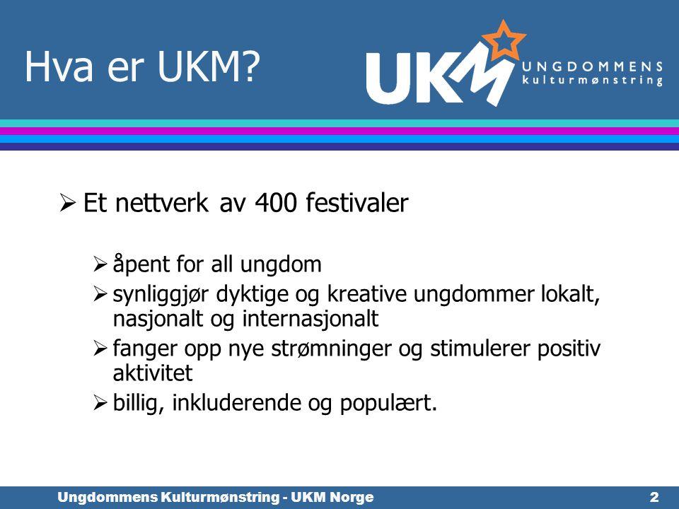 2 Hva er UKM?  Et nettverk av 400 festivaler  åpent for all ungdom  synliggjør dyktige og kreative ungdommer lokalt, nasjonalt og internasjonalt 