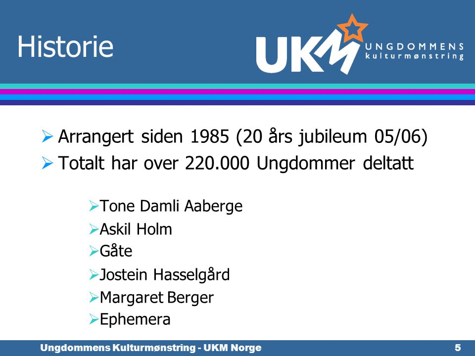 5 Historie  Arrangert siden 1985 (20 års jubileum 05/06)  Totalt har over 220.000 Ungdommer deltatt  Tone Damli Aaberge  Askil Holm  Gåte  Jostein Hasselgård  Margaret Berger  Ephemera