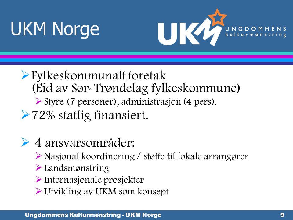 9 UKM Norge  Fylkeskommunalt foretak (Eid av Sør-Trøndelag fylkeskommune)  Styre (7 personer), administrasjon (4 pers).  72% statlig finansiert. 